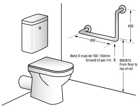 Toilet Grab Rails Gr112